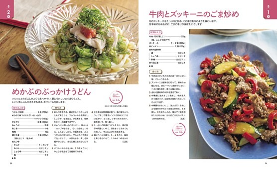 月~金曜日の放送レシピ