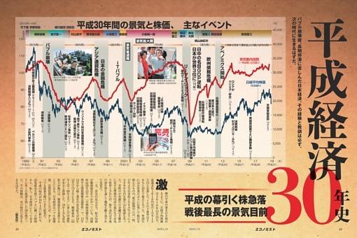 〔特集〕平成経済30年史 平成の幕引く株急落 戦後最長の景気目前=編集部