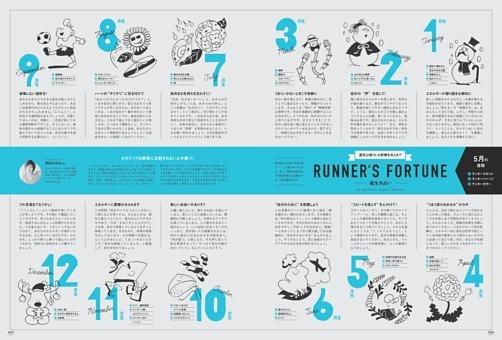 RUNNER'S FORTUNE 〜誕生月占い〜