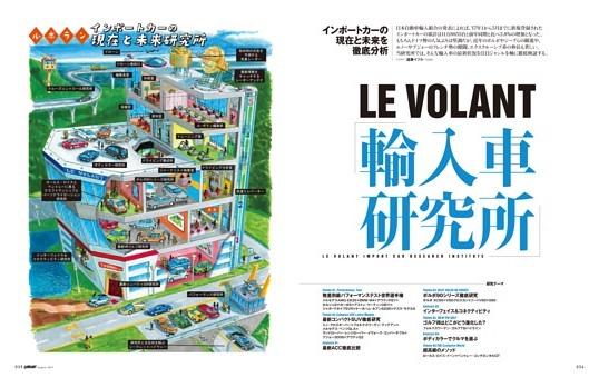 【特集】LE VOLANT 「輸入車研究所」