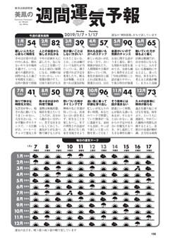 美鳳の週間運気予報