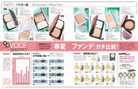 実験VOCE SPECIAL!!「春夏ファンデ」ガチ比較!