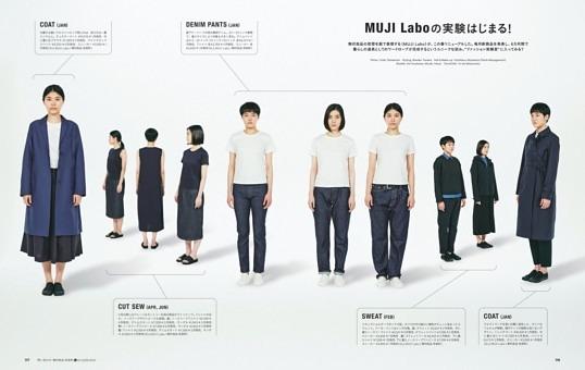 MUJI Laboの実験はじまる!