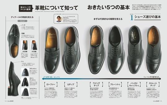 革靴について知っておきたい5つの基本