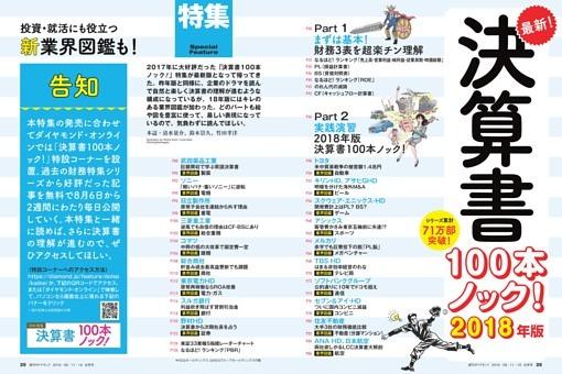 【特集】決算書100本ノック