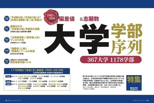 【特集】大学学部序列