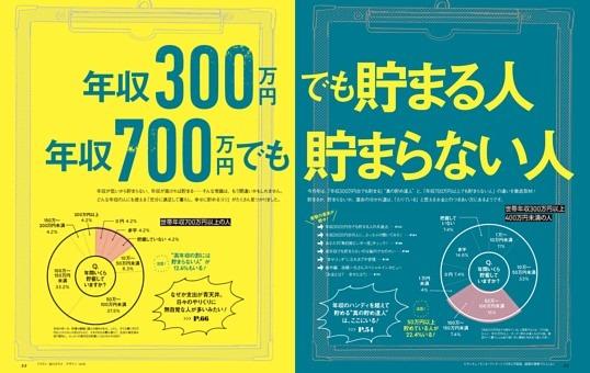 年収300万円でも貯まる人 年収700万円でも貯まらない人